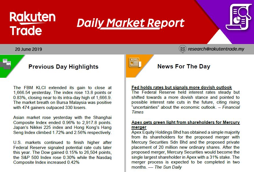Daily Market Report (20 June 2019) - Rakuten Trade