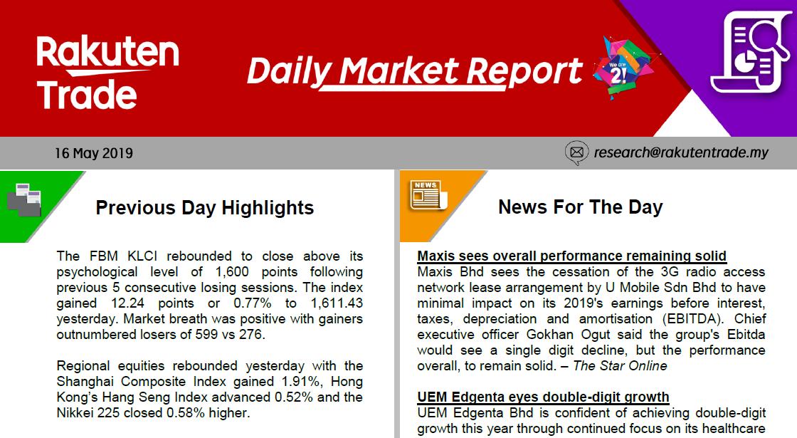 Daily Market Report (16 May 2019) - Rakuten Trade